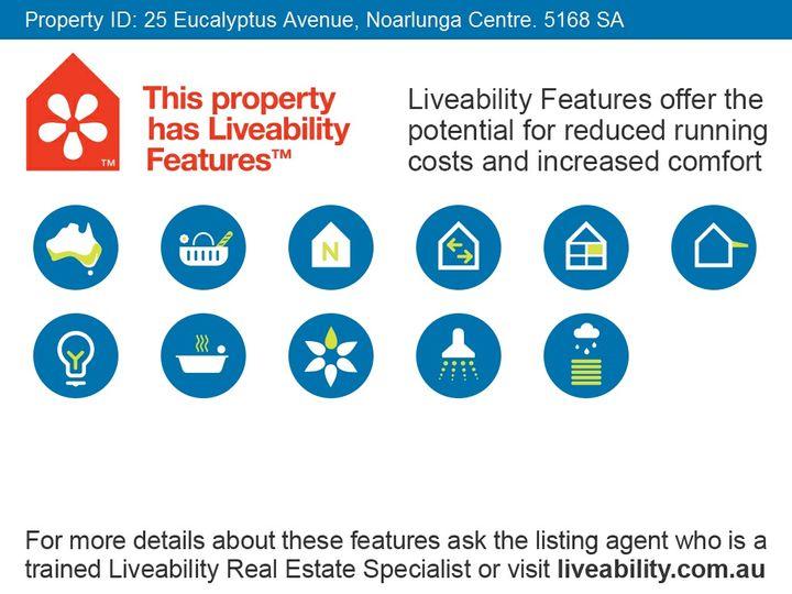 25 Eucalyptus Avenue, Noarlunga Centre, SA